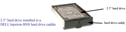 photo illustrating what a hard drive caddy is