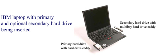 photo illustrating hard drive caddys being inserted