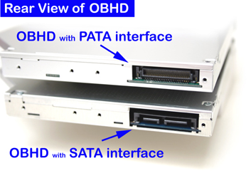 comparing external interfaces of the OBHD, SATA or PATA