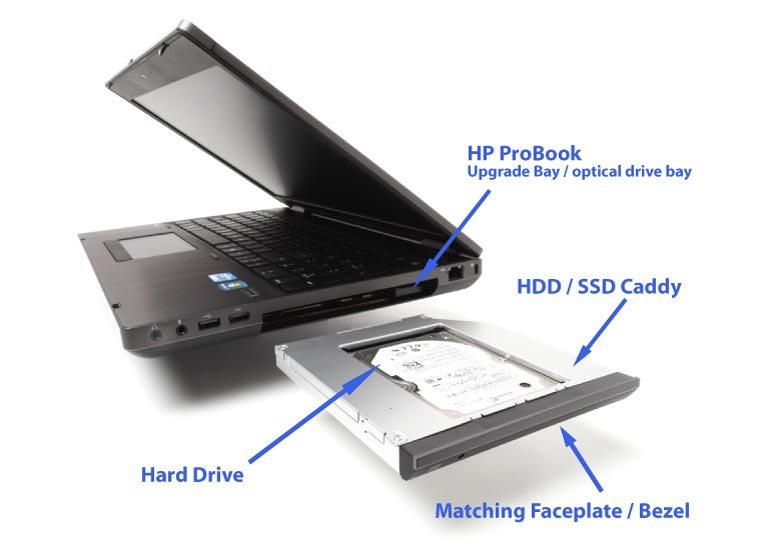 Adding a 2nd HDD or SSD to a laptop : NewmodeUS, Hard Drive